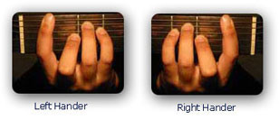 guitar chords hander right and left