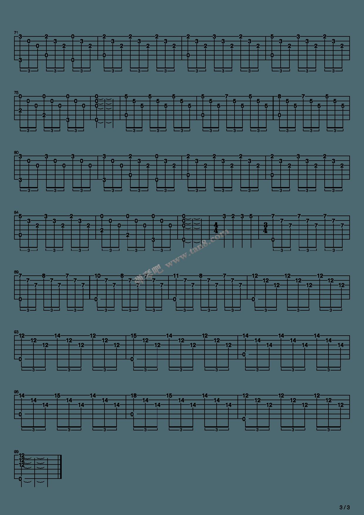 Learn metal guitar scales
